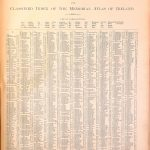 A-31-I03-Placename Index-Richards-1901