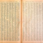A-31-I06-Placename Index-Richards-1901