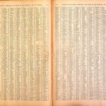 A-31-I07-Placename Index-Richards-1901
