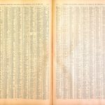 A-31-I10-Placename Index-Richards-1901