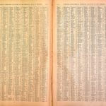 A-31-I12-Placename Index-Richards-1901