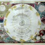F1-19-Copernican Hypothesis-Homan-1713