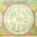 F1-67-Planetary Phases-Doppelmaiero-1713
