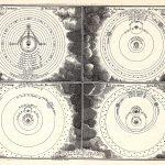 A-4-38-03-Circumferences