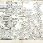 Spain-Genealogy--F6-14-1